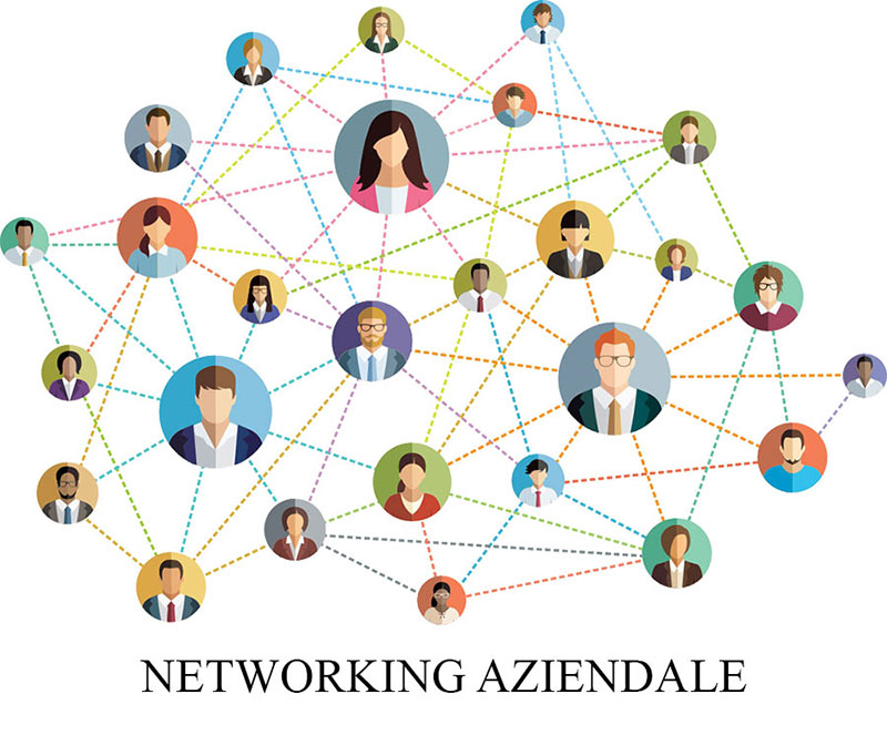 NETWORKING-AZIENDALE